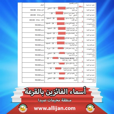 اسماء الفائزين في قرعة مسابقة يوم القدس العالمي 2020